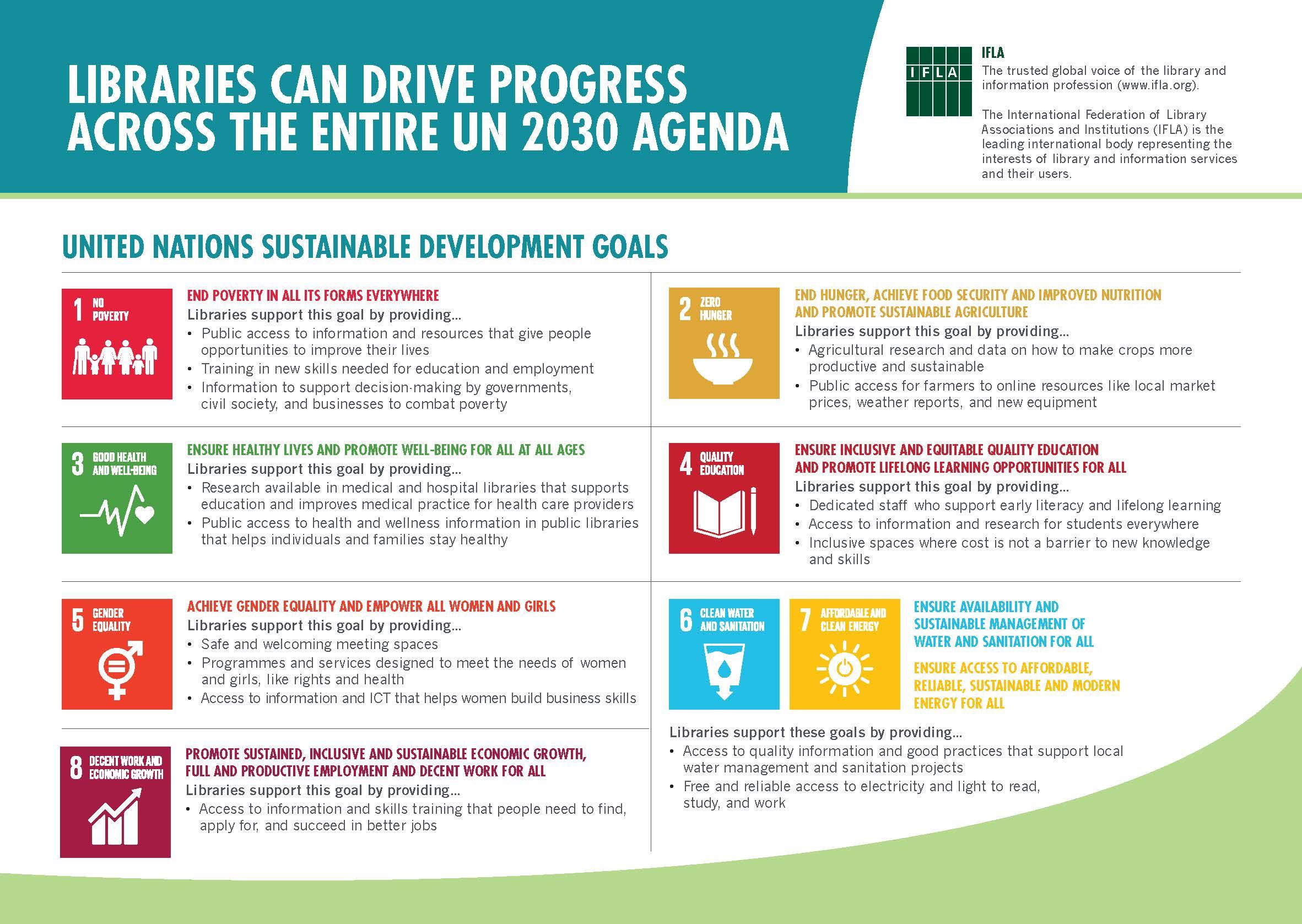 IFLA-SDGs_Page_1