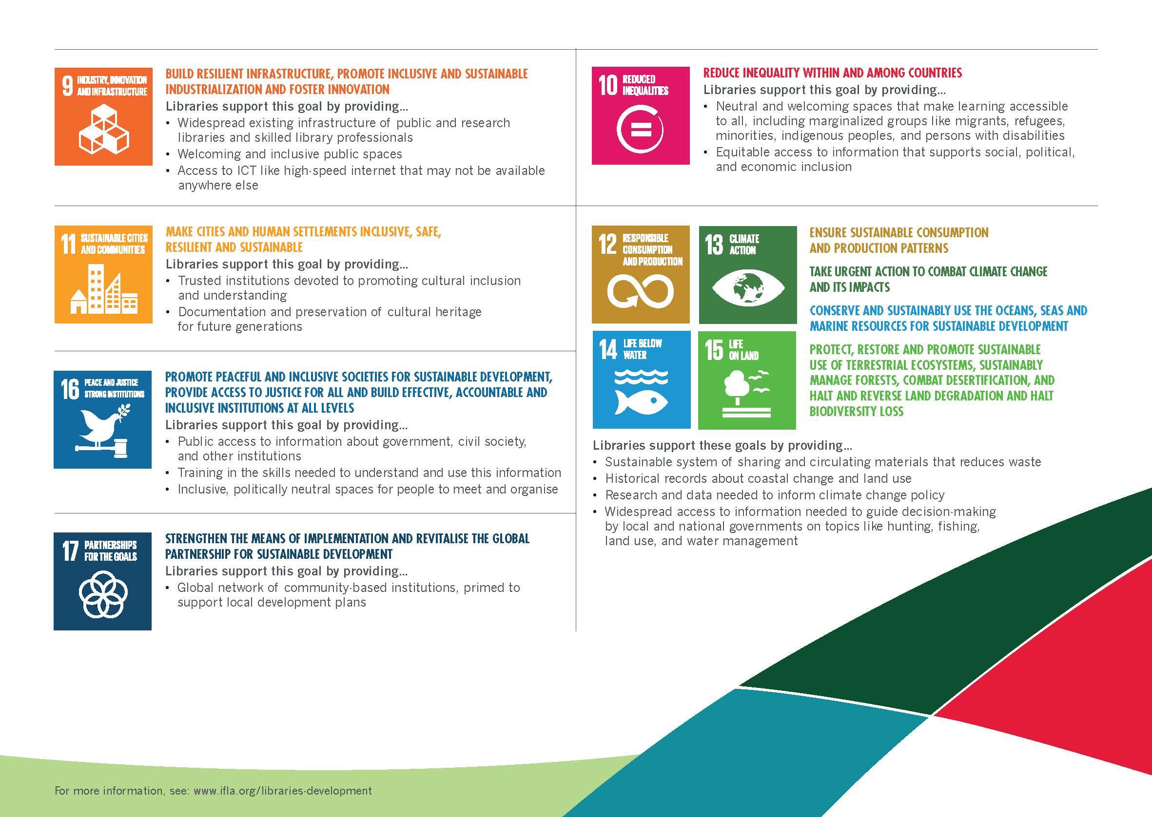 IFLA-SDGs_Page_2